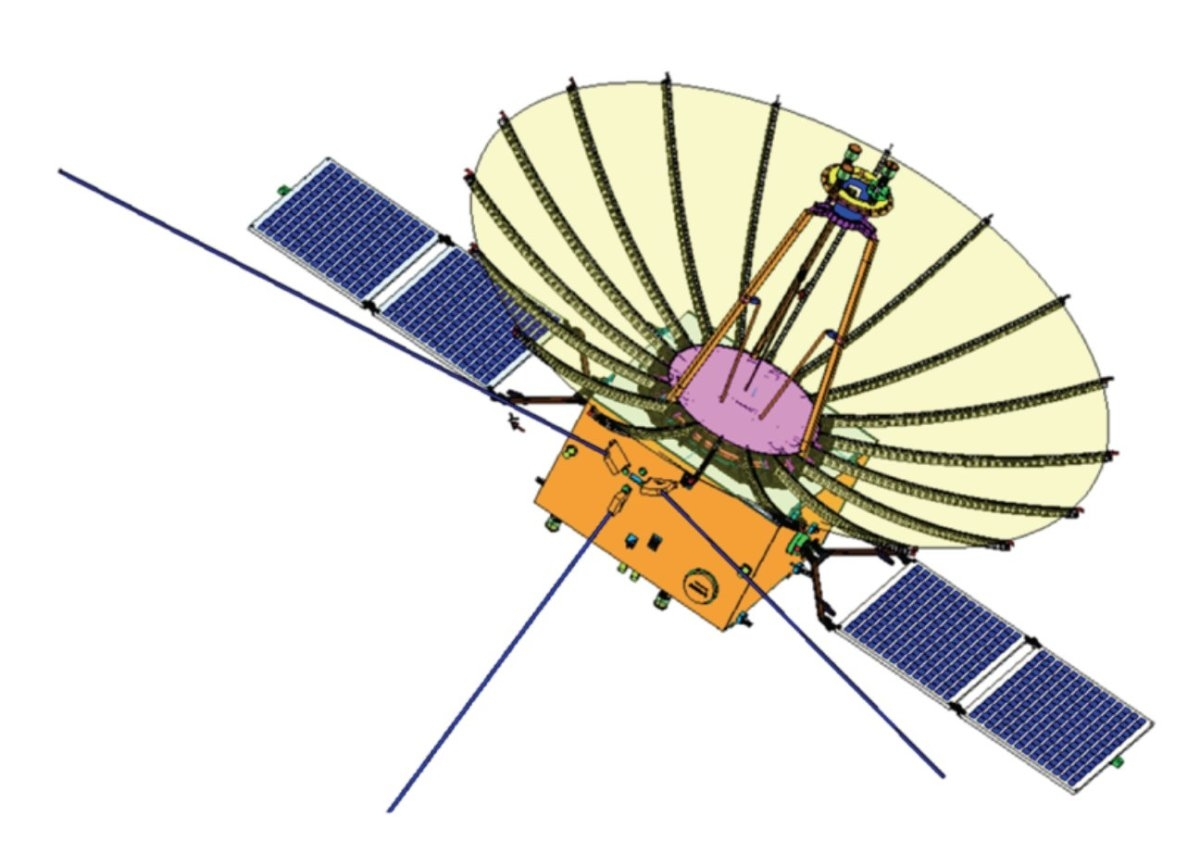 A diagram of the Queqiao Chang'e-4 relay satellite, with a parabolic antenna for communications, and three 5-metre monopole antennas for low frequency astronomy.